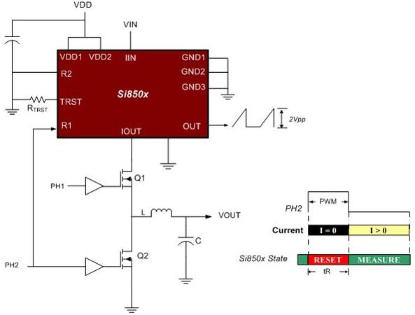 常见的控制方案,像电流模式控制和峰值电流限制,在没有传统交流电流传感器提供实时信息的条件下是不可能实现的。设计师通常使用变压器、运算放大器和无源分立元件来实现这些传感器,尽管市场上有许多单芯片解决方案。他们坚持使用分立电路设计方案有许多原因,包括成本和/或性能,同时也在期待有更好的单芯片交流电流传感器方案出现。不过迄今为止,他们看到的还只是在已有老技术上的少量改进。   什么因素最重要?   对于一个成本压力很大的电源系统来说,设计师的需求一览表中首先是成本,所以交流电流传感器的安装成本必须具有吸引力(安